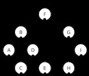 优先级  - 图1