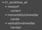 scrollview-hierarchy