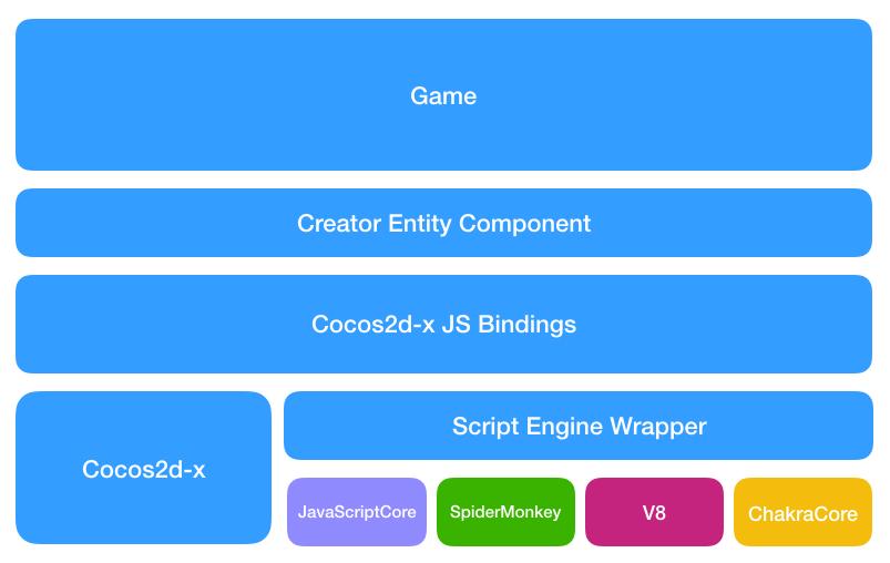 JSB 2.0 使用指南  - 图1