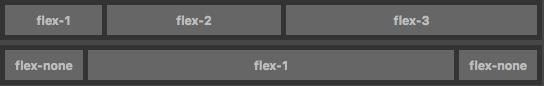 layout-flex