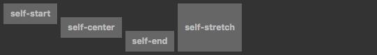 layout-self-align