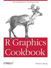 Cookbook for R 中文版