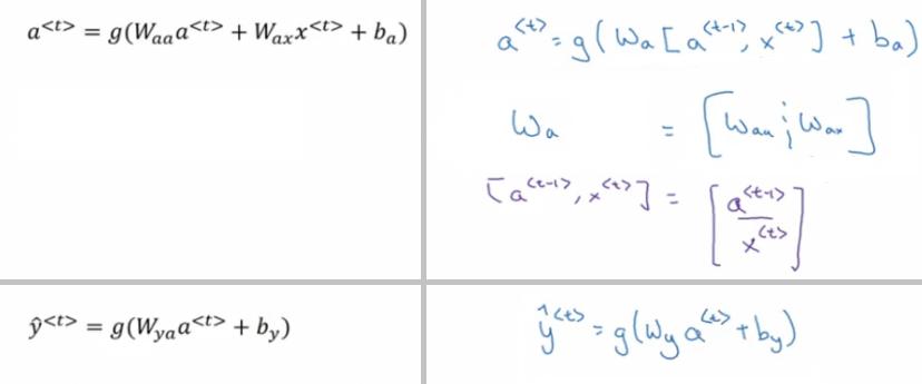 deep learning book pdf summary