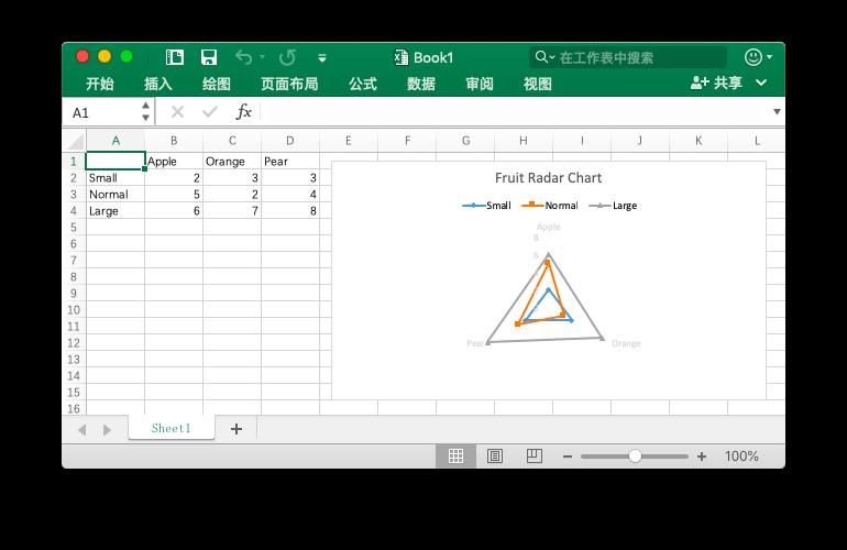 """""""使用 Go 语言在 Excel 文档中创建雷达图"""""""