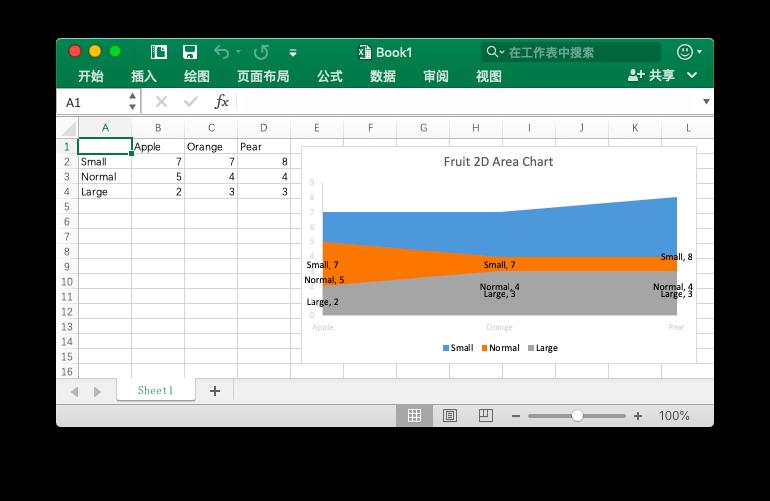 """""""使用 Go 语言在 Excel 文档中创建二维面积图"""""""
