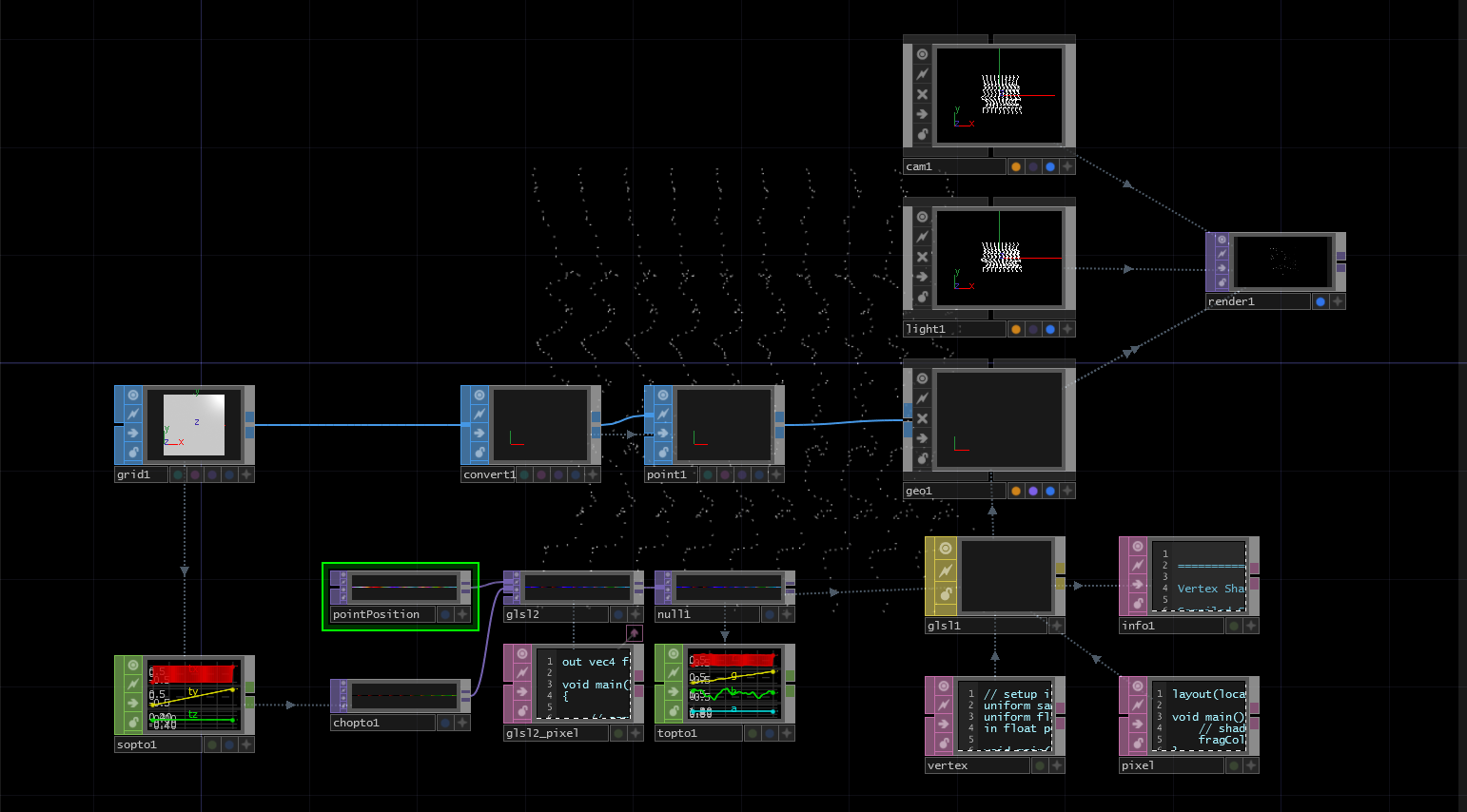 GPU Particle Systems - 《Introduction to TouchDesigner(英文