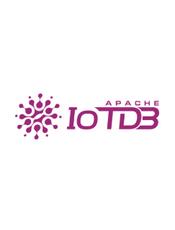IoTDB User Guide (V0.8.x)