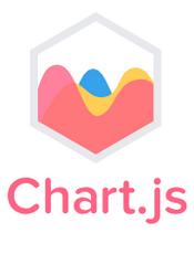 [英文] Chart.js v2.8.0 Document