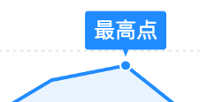 Guide - 图1