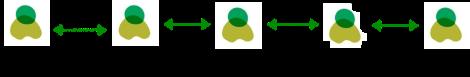 敏捷软件开发的沟通模型