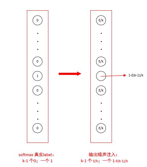 四、噪声鲁棒性 - 图39