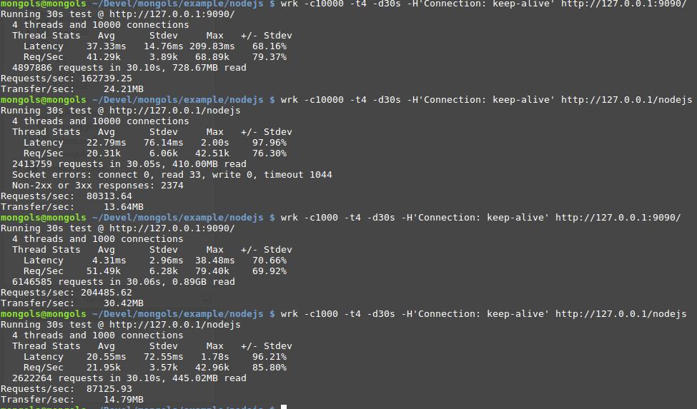 tcp_proxy_serverVSnginx_proxy_pass.png
