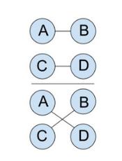 pre iteration zero