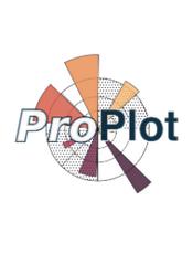 ProPlot v0.6.4 Documentation