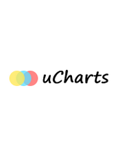 uCharts高性能跨全端图表